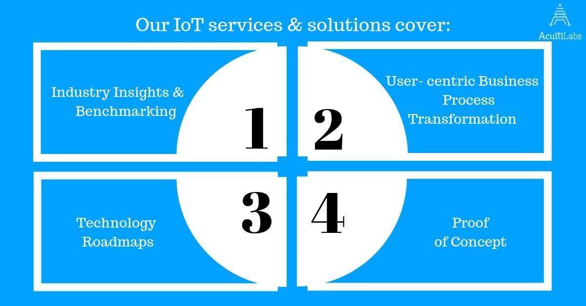 IoT systems helps to monitor, control, optimise & automate