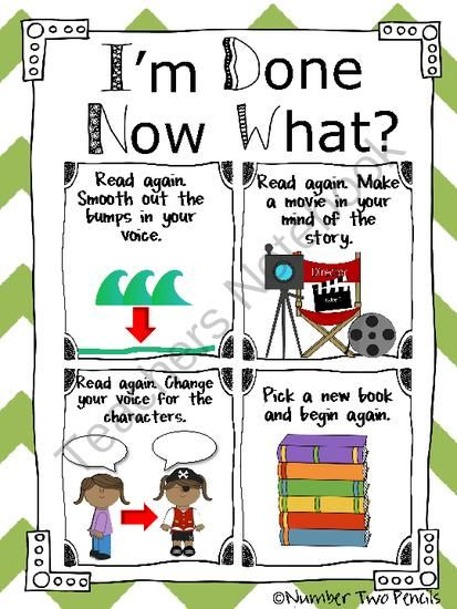 Charts and Parts: Im Done, Now What anchor chart from Number Two Pencils on TeachersNotebook.com (5 pages)