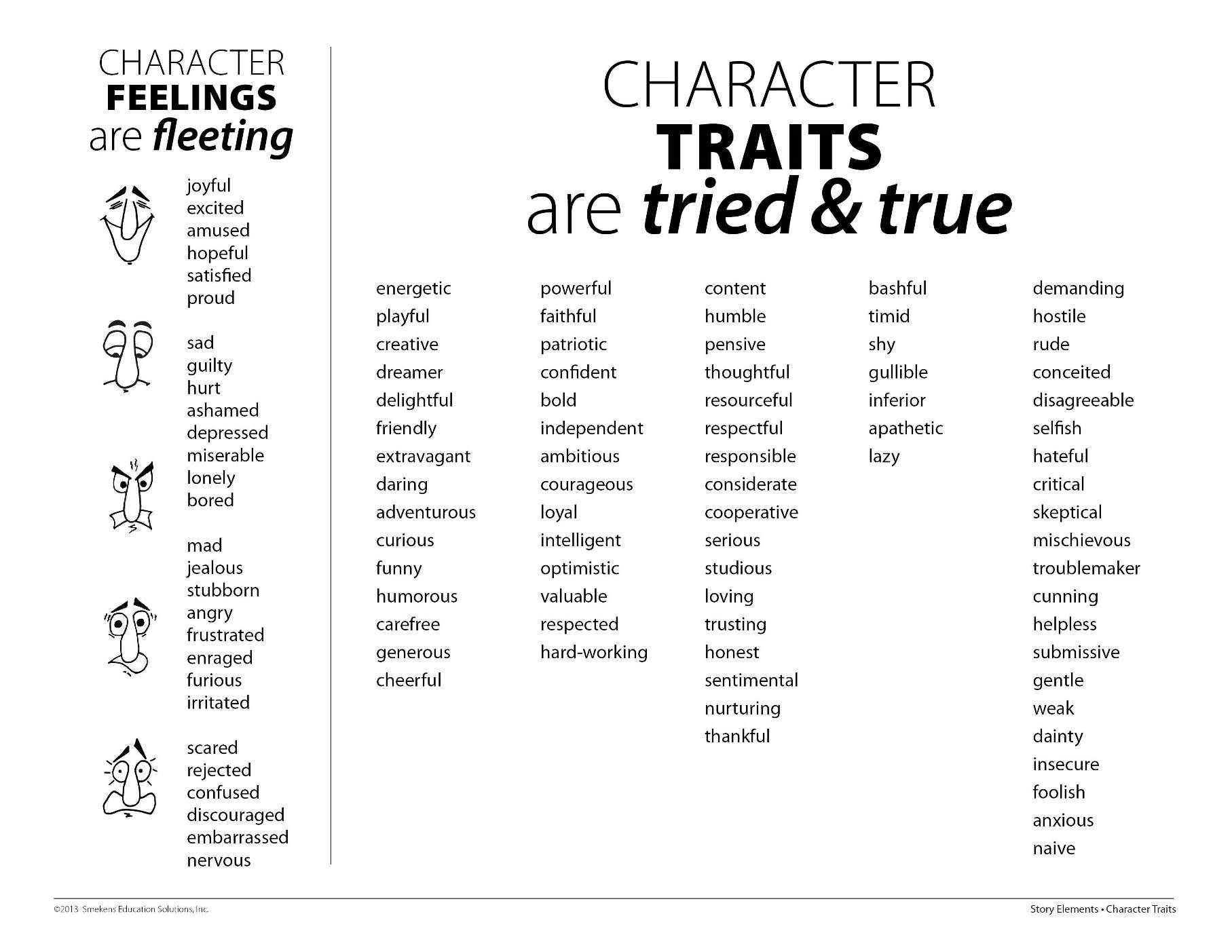Smekens Education Character Traits Versus Character Feelings Character Trait Worksheets Character Trait Feelings Chart