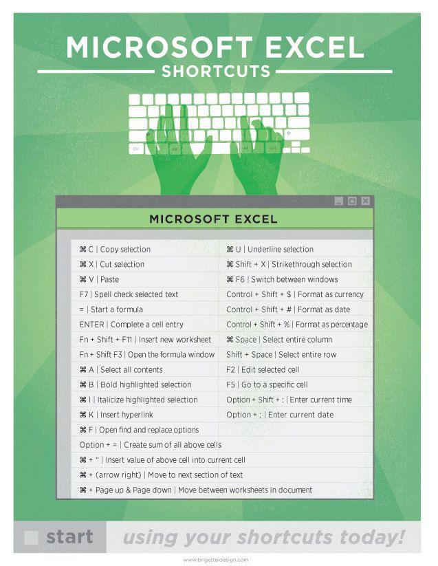 Microsoft Excel Mac Keyboard Shortcut Printable Poster 85x11 Ms