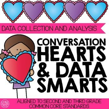 This investigation introduces your students to four methods for displaying data: frequency tables, bar graphs, pictographs and line plots. Students will have the opportunity to record observations about each method for displaying data and compare/contrast methods for collecting data in their My Data Smarts journal.