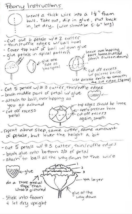 Gumpaste peony tutorial part 1