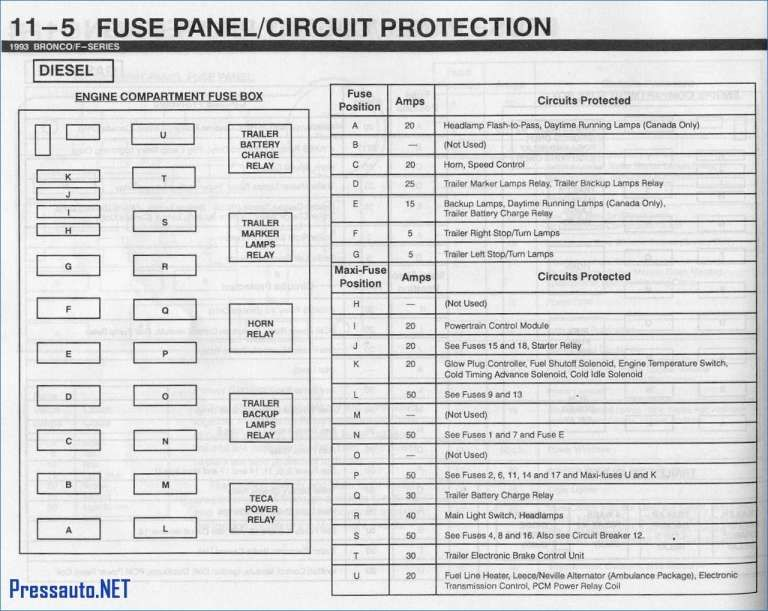 15 Fuse Diagram For Ford 97 Truck Truck Diagram In 2020 Fuse