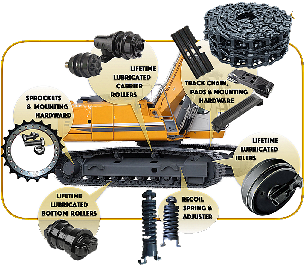 Heavy Equipment For Undercarriage And Service For The Same Avails By Bux Mont Undercarriage In Chalfont Usa Undercarri Heavy Equipment Excavator Chalfont