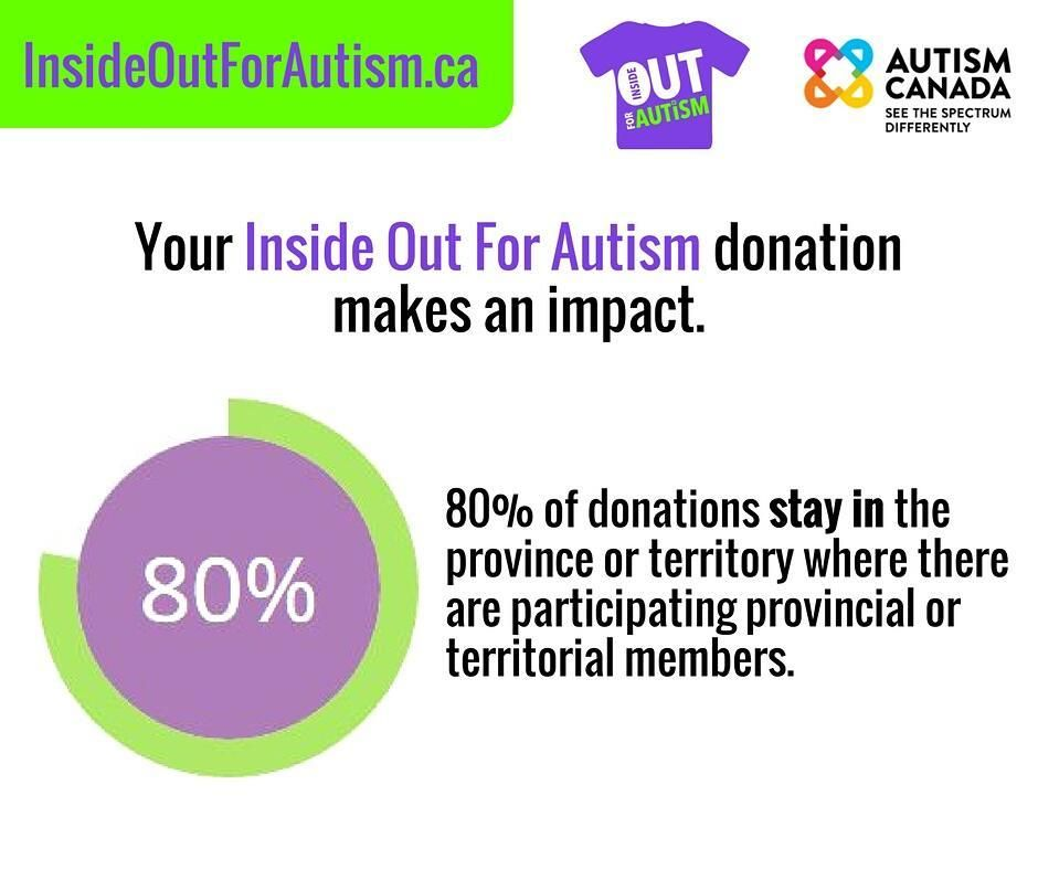 #InsideOut4Autism supports member autism organizations at the provincial territorial AND national level. Register: http://ift.tt/2m96Wdj