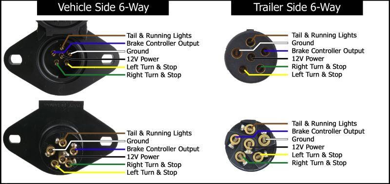 trailer wiring diagrams  trailer wiring diagram trailer