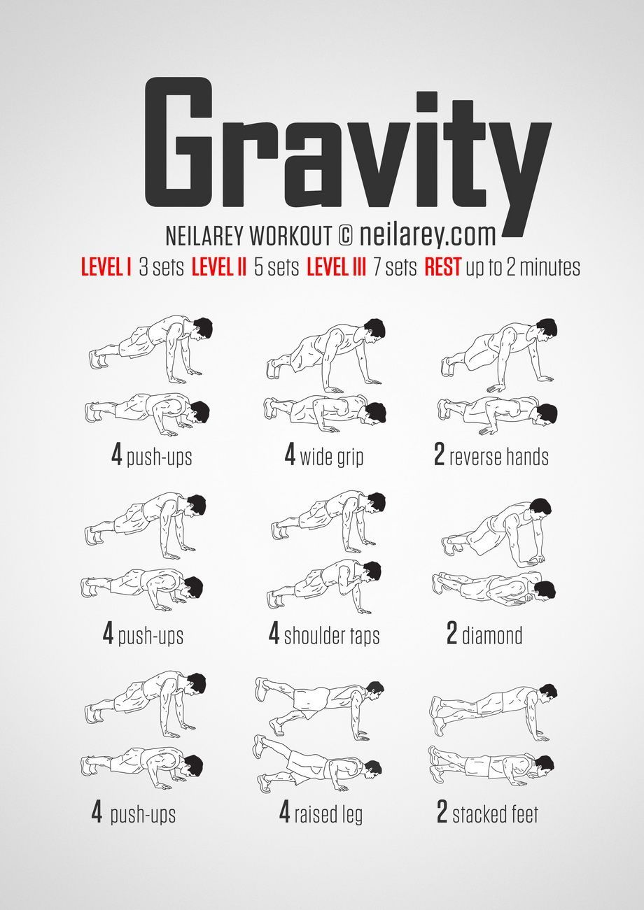 #noequipment #bodyweight #gravity #workout #fitness #pushup #levels #visual #guide #print #for #all...