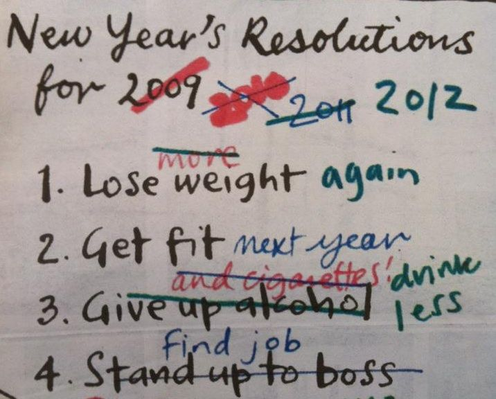Why You Should Give up New Year's Resolutions For Good!