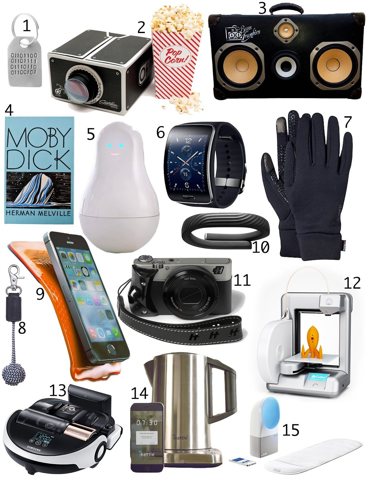 Christmas Gift Guide 2014 | Christmas gift guide, Christmas gifts ...