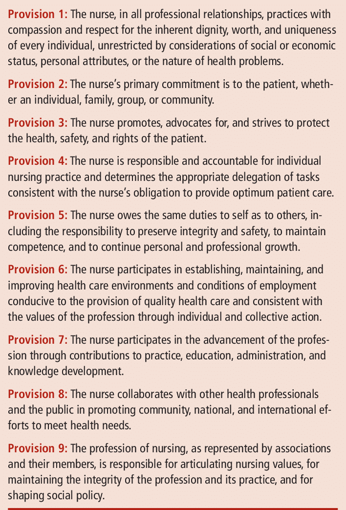 American Nurse Association Code Of Ethic For Note From Download Sc Fundamental Nursing Pulmonary Critical Care Personal Statement