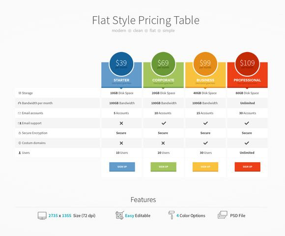 Flat Style Pricing Table Pricing Table Mood Board Template Psd Templates