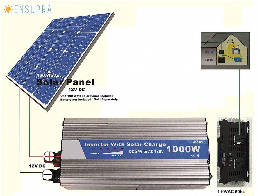 Solar Power Generator 1000 Watts Ac Output Powered By 100 Watt Solar Panel For Off Grid And Back Up Power 30 Federal Tax In 2020 Solar Panels Solar Solar Technology