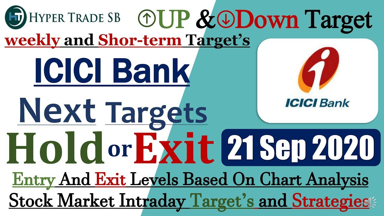 Icici bank share price Target 21 Sept/ICICI BANK intraday