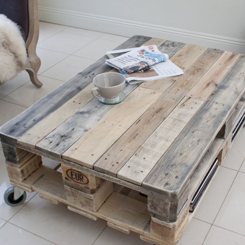 Build Industrial Coffee Table: Details About CRATIVE PALLET COFFEE TABLE