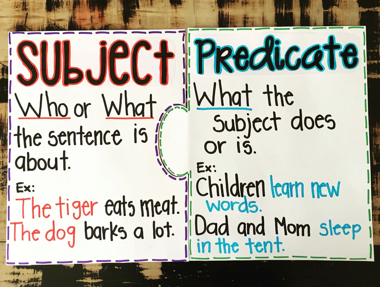 Subject and Predicate … | language | Pinterest | Anchor charts ...
