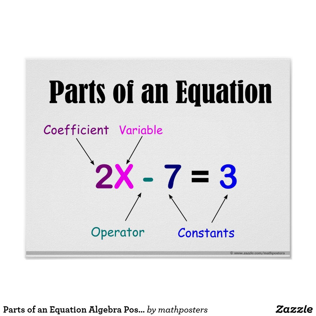 Parts Of An Equation Algebra Poster Zazzle Com Algebra Flashcards Math Tutorials Math Classroom Posters Addition of algebraic expressions