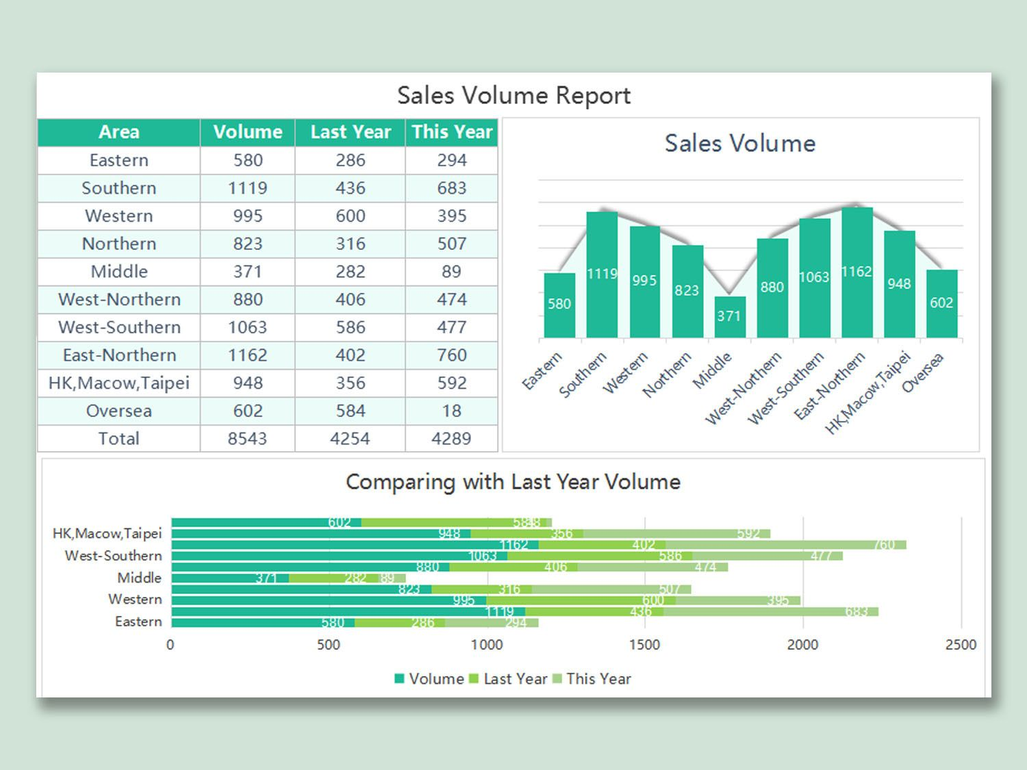 Sales Report Spreadsheet Wps Template Free Download Writer Regarding Sale Report Template Excel Sales Report Template Report Template Templates Free Download