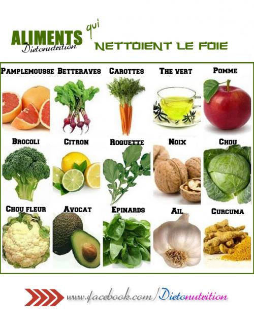 aliment detoxifiant le foie
