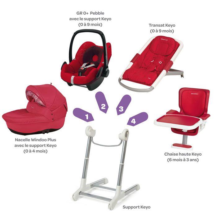 Concept Pratique Chaise Haute Bebe Confort Chaise Haute Bebe