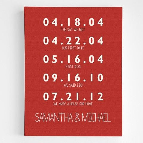 Beau Personalized Couples Key Dates Wall Art   What An Amazing Gift