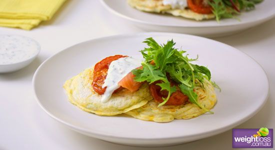 images of healthy protein lunches | Corn & Zucchini Pancakes with Mint Yoghurt Recipe