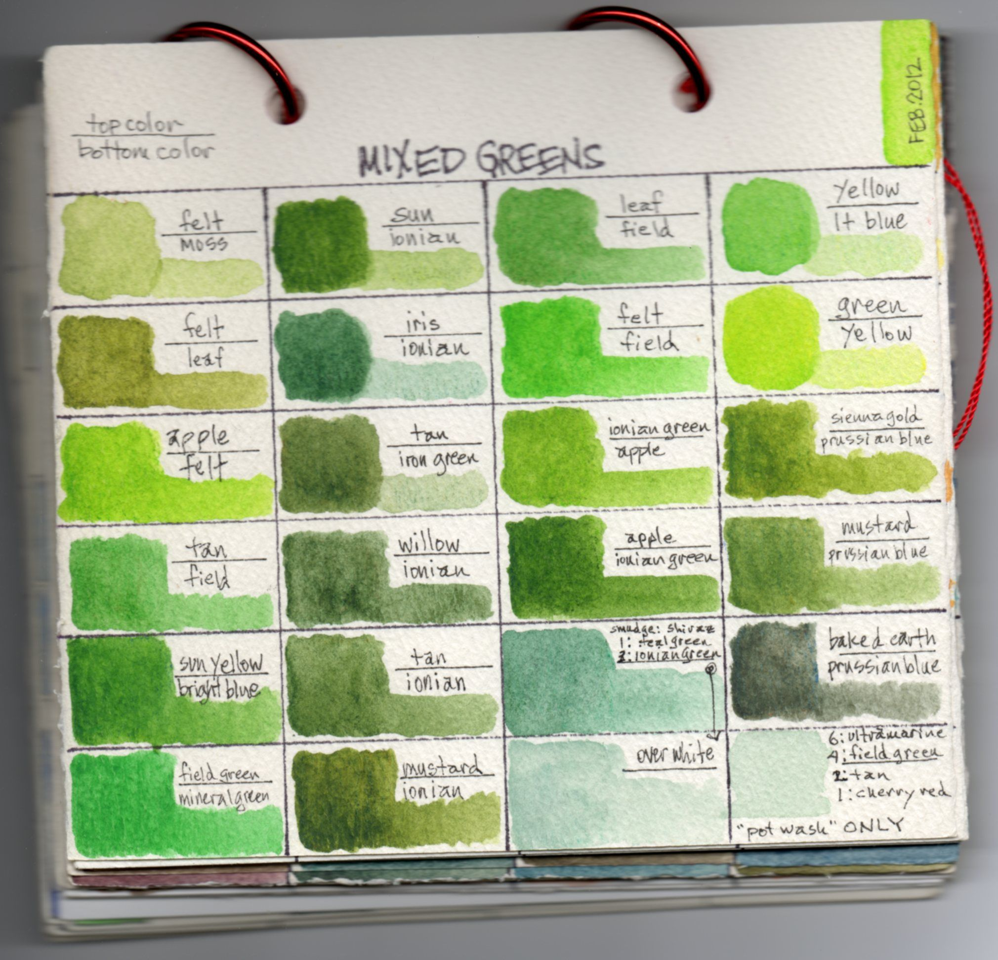 Mixed greens watercolour chart mbvarley water colours how to make a watercolour colour chart geenschuldenfo Image collections
