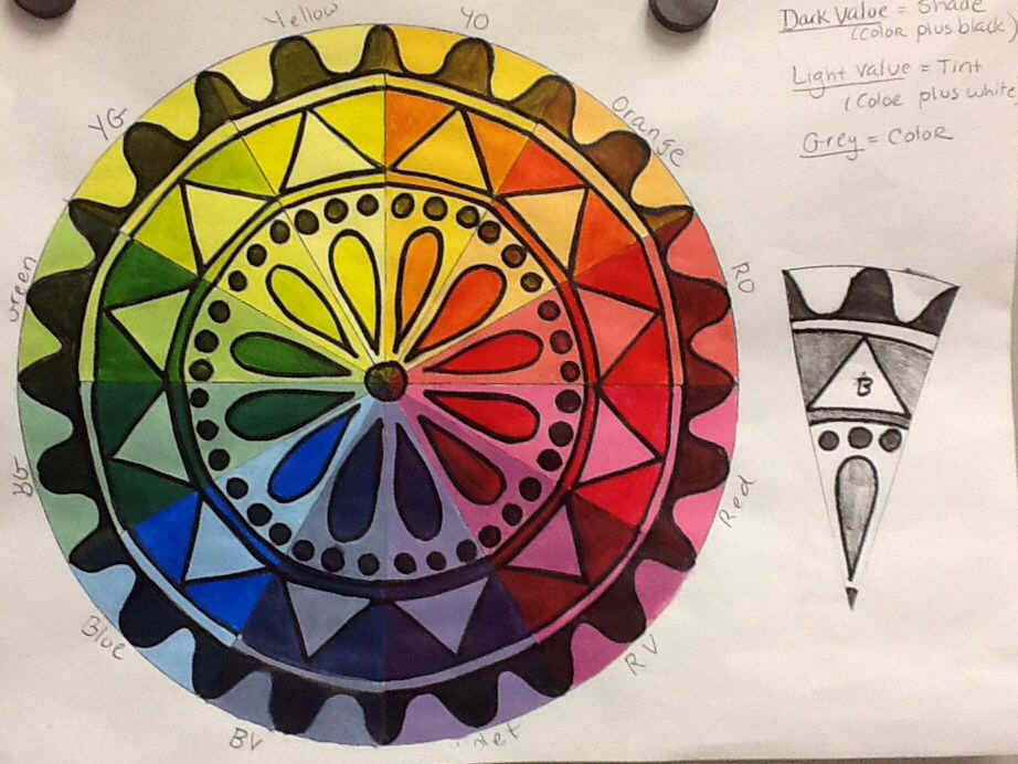 Color Wheel Mandala - by Sandy Blanc I made this for a sample - color wheel chart