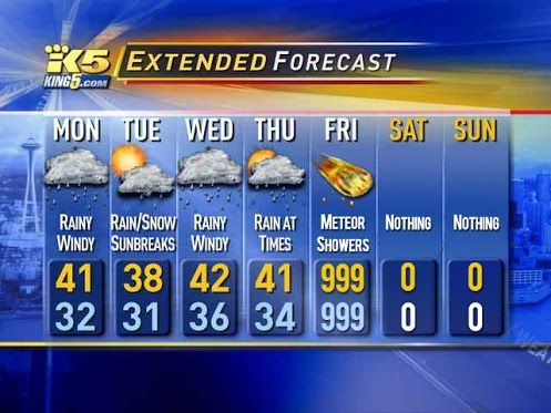 You may need your umbrella on Friday