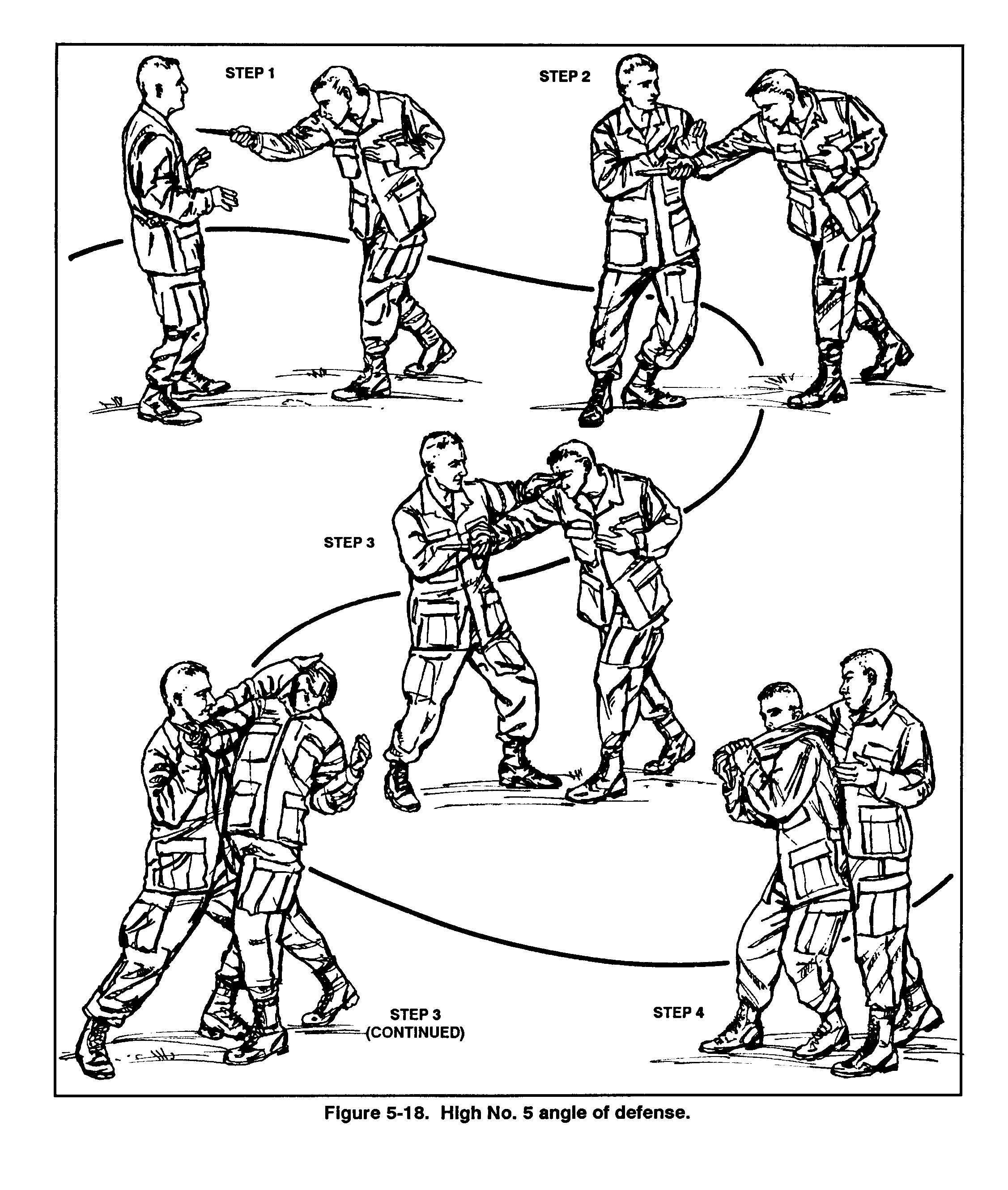 5-5 Defense Against a Knife « US Army Combatives #