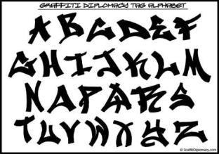 Graffiti Tag Alphabet How To Create Your Own Tag Tag Alphabet Graffiti Lettering Graffiti Lettering Alphabet