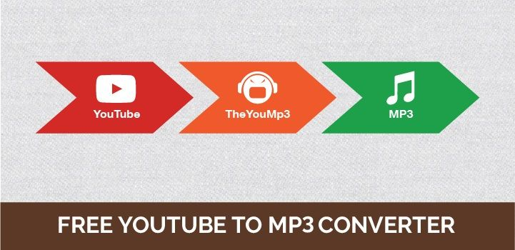 Convert Youtube Videos Into High Quality Mp3 Files For Free Online Youtube Mp3 Song Download Online Converter