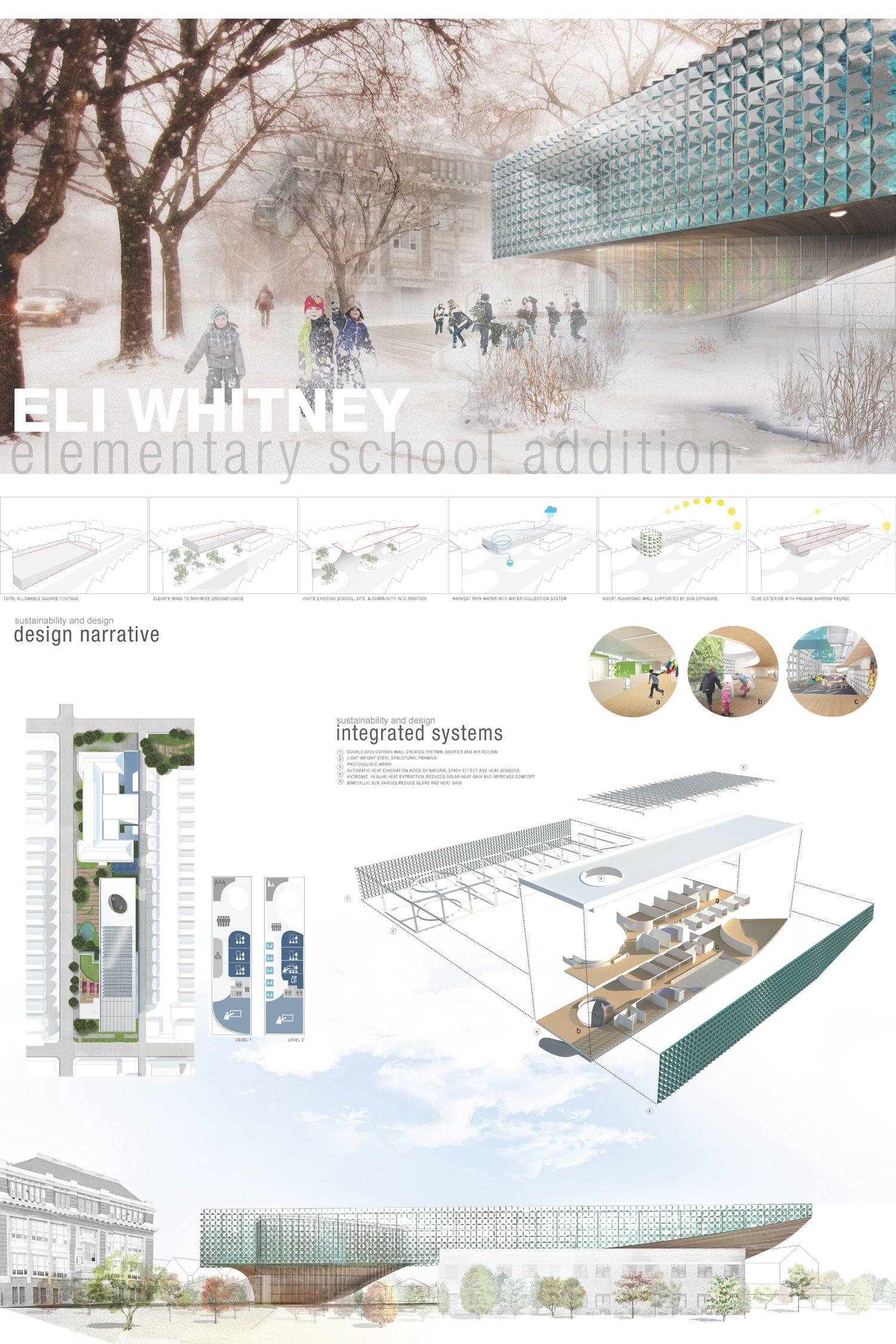 Plate Presentation Architecture
