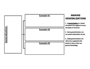 Generalizations Craftivity: Faulty and Valid Generalizations by ...