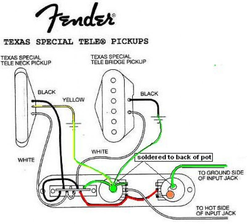 telecaster custom wiring diagram  bookingritzcarlton