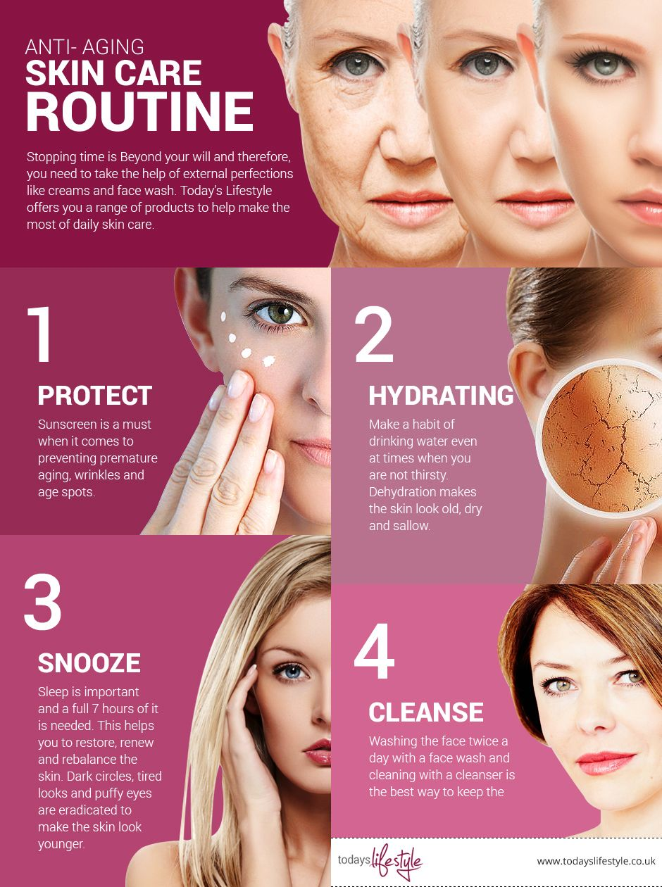 Anti Aging Skin Care Routine Infographics Todayslifestyle Blog Anti Aging Skin Products Anti Aging Skin Care Anti Aging Skincare Routine