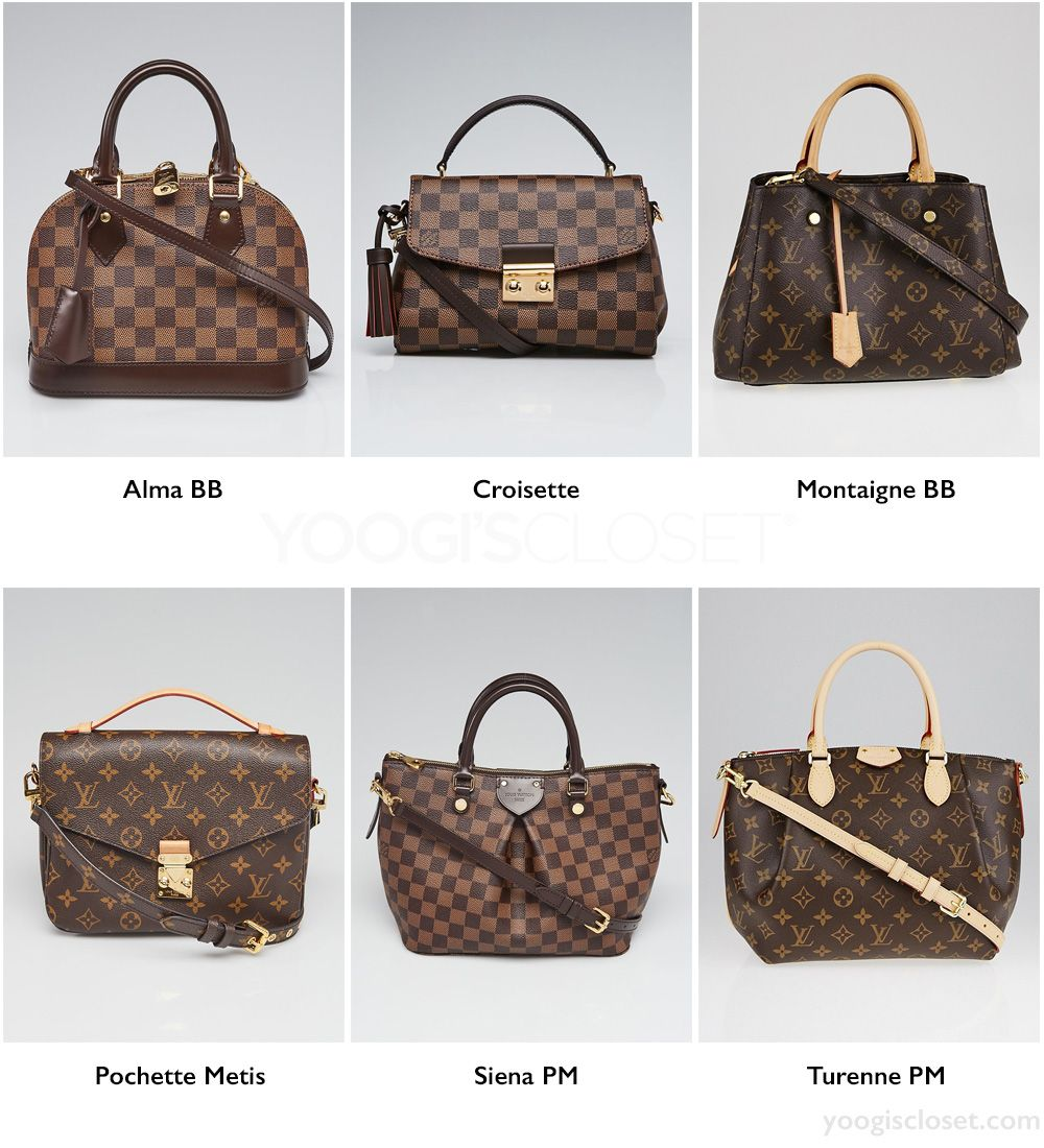 What Should Your First Louis Vuitton Bag Be? #louisvuittonhandbags
