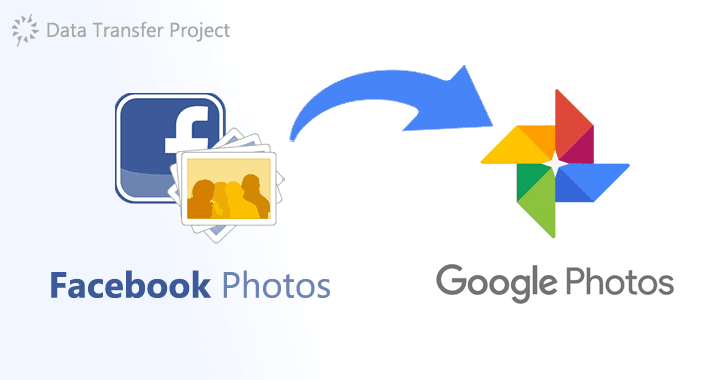 New Facebook Tool Let Users Transfer Their Photos And Videos To Google Facebook Photos Android Phone Hacks Facebook Features