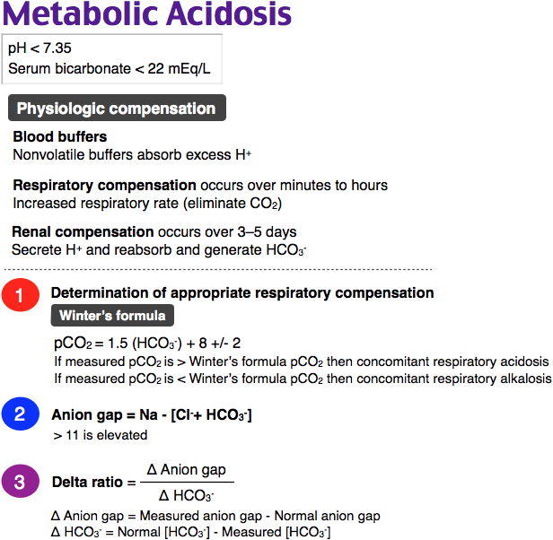 Rosh Review (With images) Metabolic acidosis, Medical