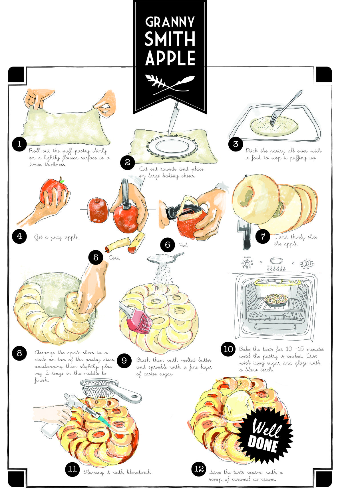 applepie by gordon ramsay illustrated food art pinterest recette illustr e cuisine. Black Bedroom Furniture Sets. Home Design Ideas