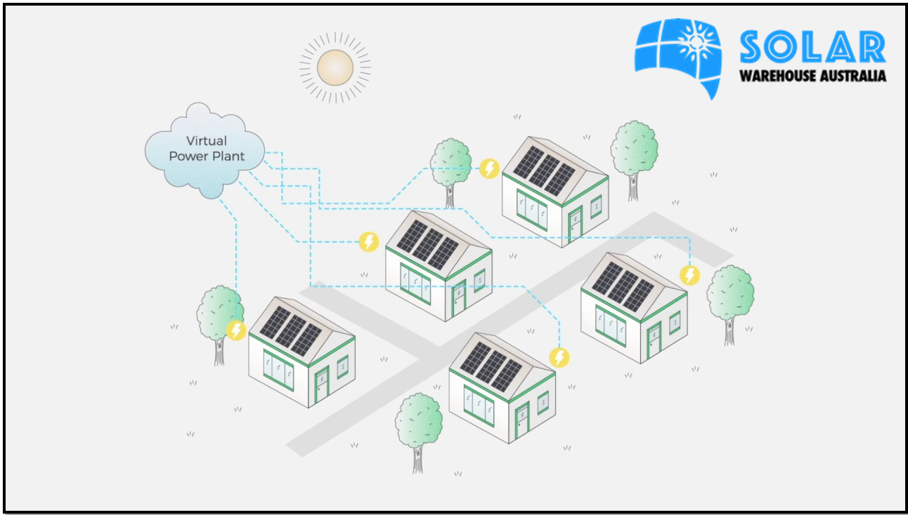 How Does a Virtual Power Plant Work? (With images) Power