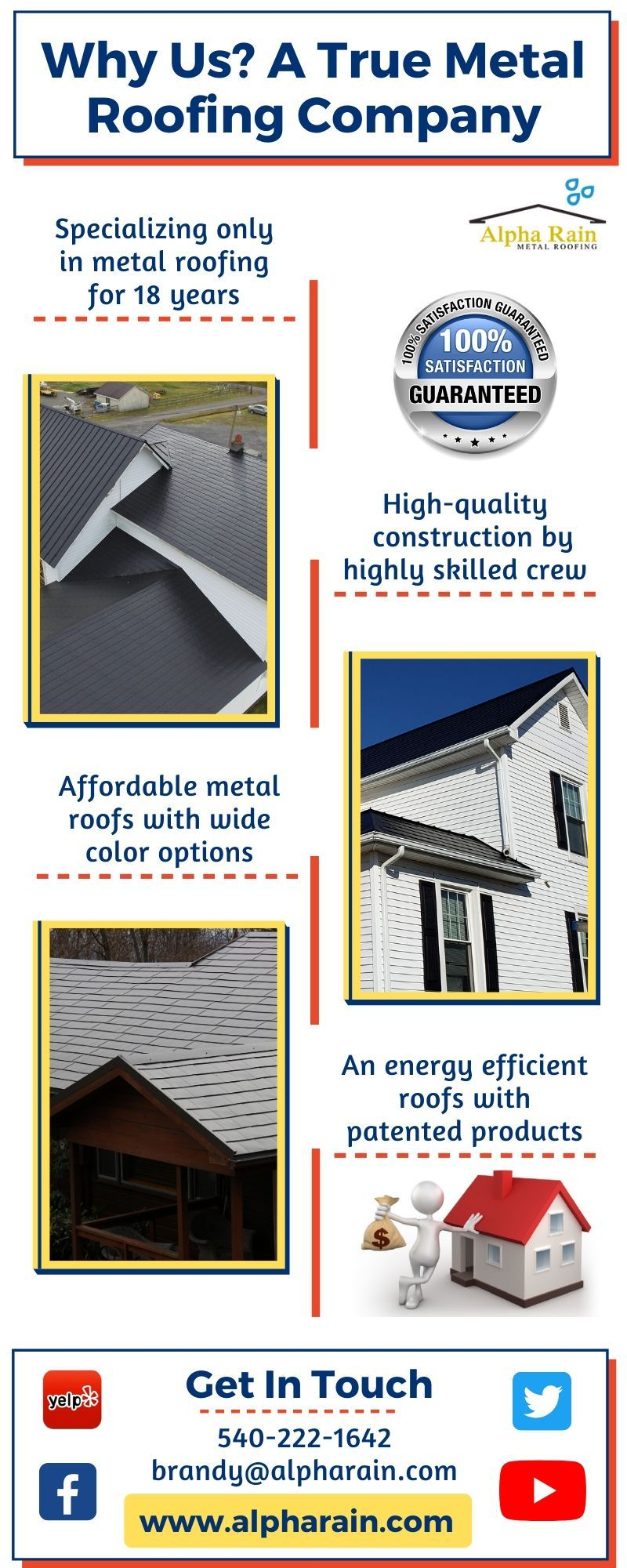 Why Choose Alpha Rain For The Installation Of Metal Roofs In 2020 Metal Roof Roofing Residential Metal Roofing