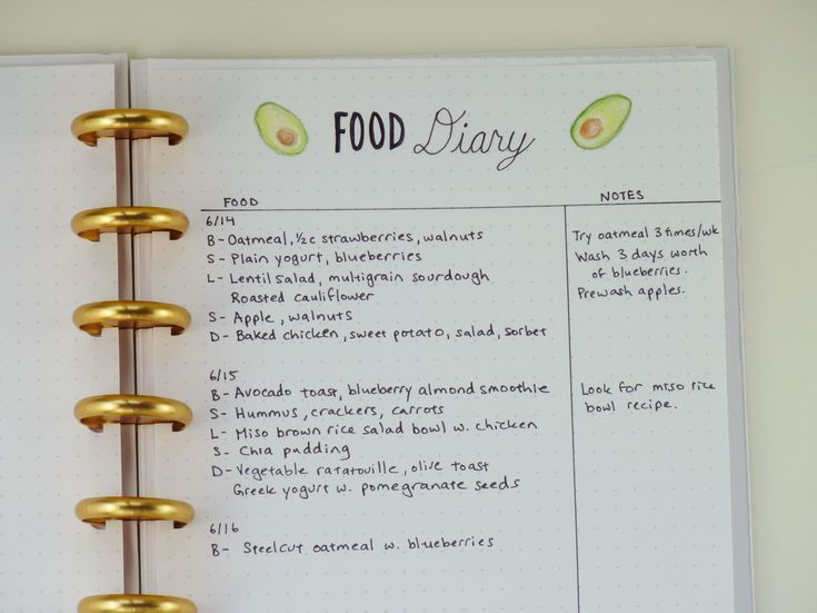 How to Use a Bullet Journal to Reach Your Health and Fitness Goals: Keeping a Food DiaryHow #to #Use...
