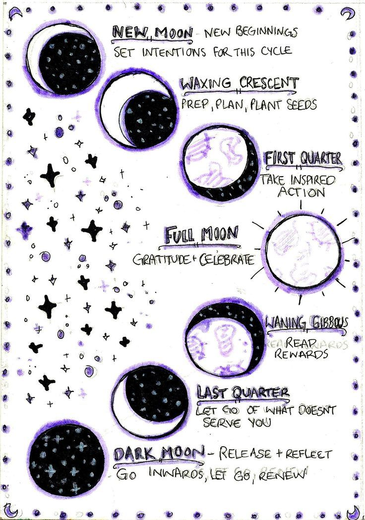 Moon phase magic guide to the cycles of the moon
