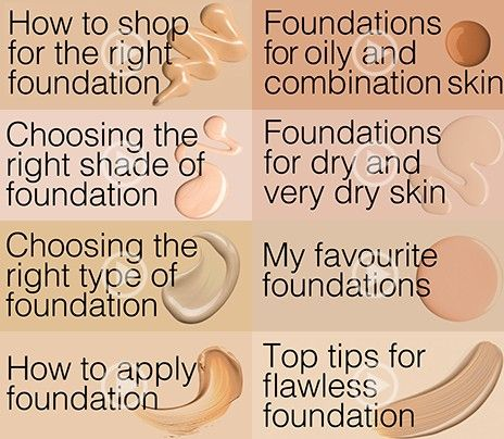 lisa eldridge foundation course