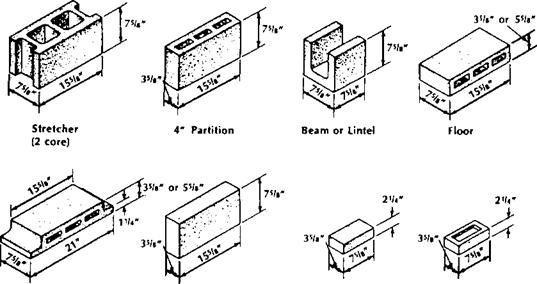 Concrete Masonry Unit Week Terms Pinterest Concrete - Cinder block dimensions