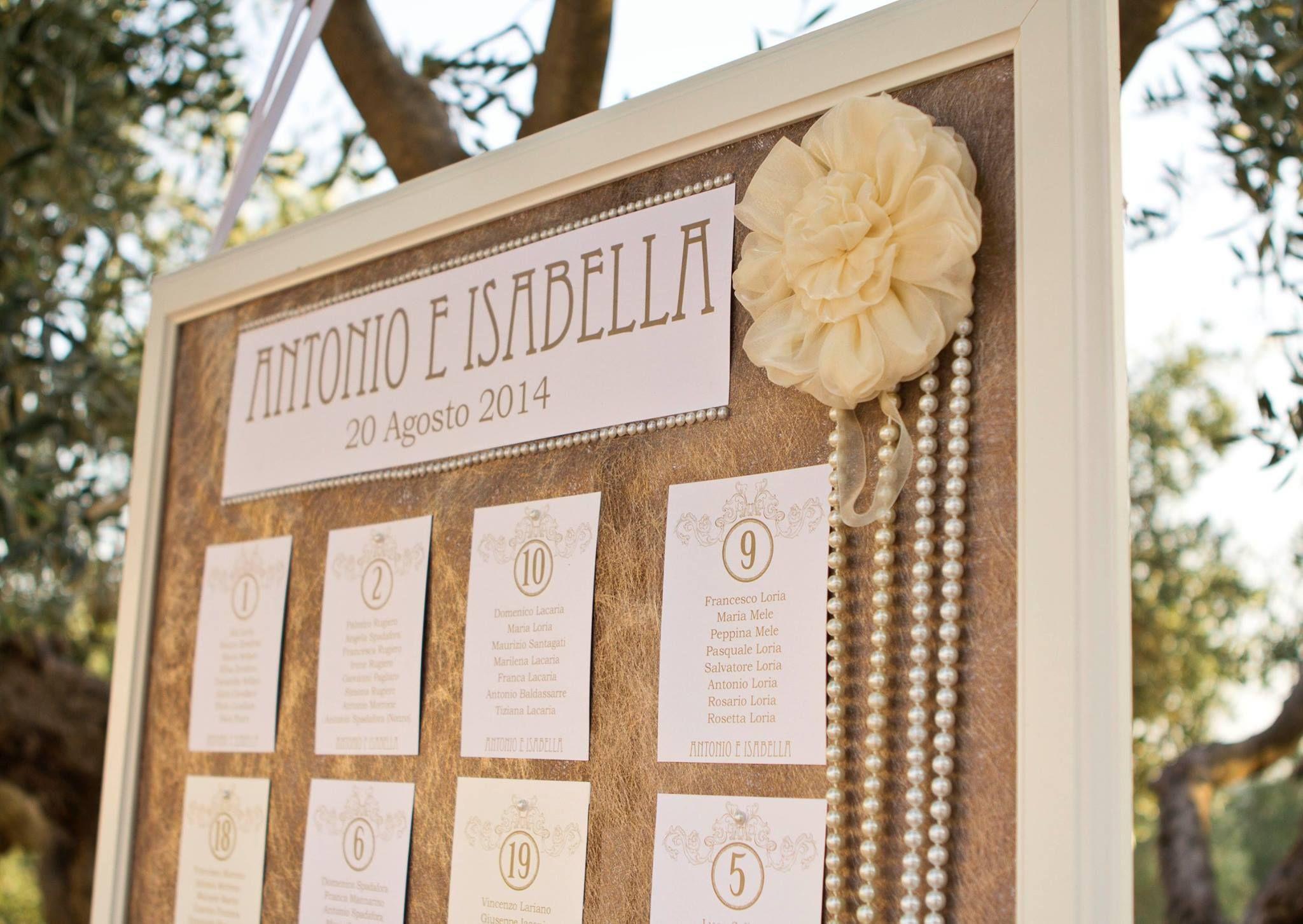 Wedding pearl tableau de mariage - tema perla