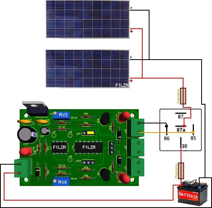 Énergie, Électricité, Électronique dans le Camping car, fourgon