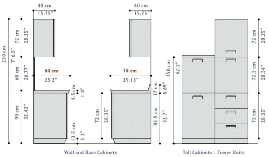Kitchen Cabinet Height Standard 4 Vafvl Borganic Store Kitchen Wall Cabinet Height Top From Floor H In 2020 Wall Cabinet Kitchen Wall Cabinets Kitchen Cabinets Height