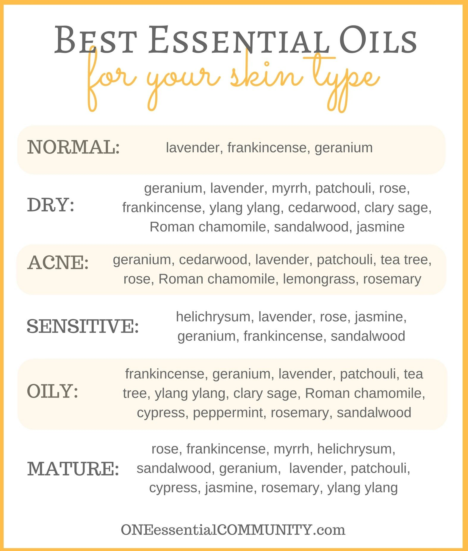 Face Serum Recipes for dry, acne, sensitive, oily, mature, and normal skin #faceserum