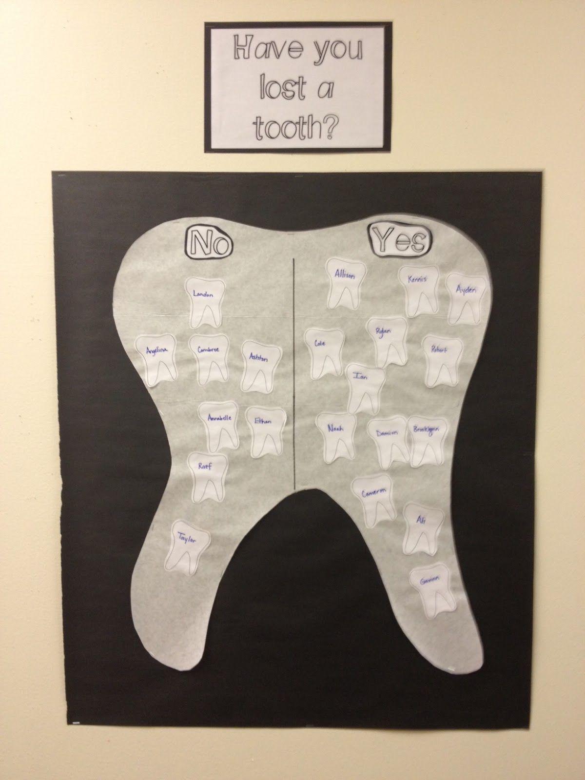 Es ist Zahngesundheitszeit! Hast du einen Zahn verloren?   – Pre k dental health